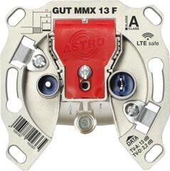 Astro GUT MMX 13 F