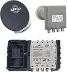Astro ASP 85 - Ab aufs Dach Paket, Sat-Spiegel Anlage