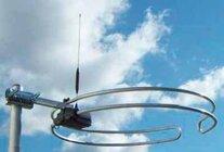 Sky-Vision Multibandantenne